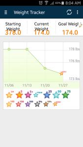 Goal Weight Hit!